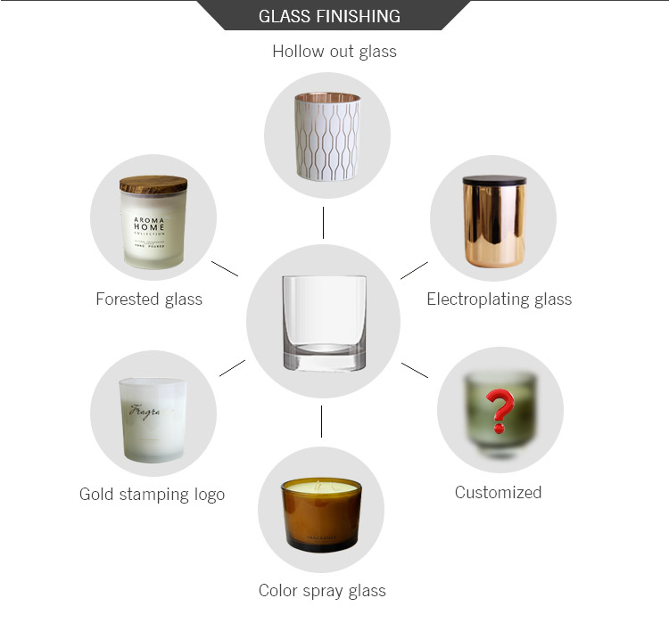 2019 hotselling Professional manufacturer amber decorative candle glass scent perfume candle