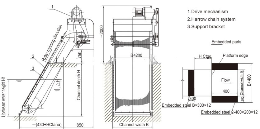 wastewater treatment mechanical fine bar screen