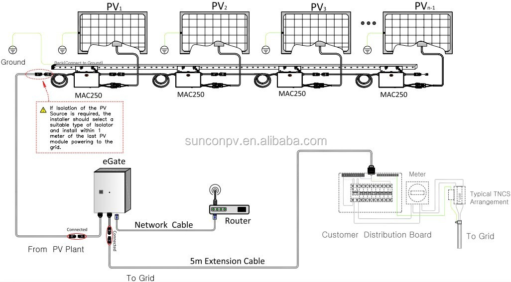 how to connect solar power system to grid