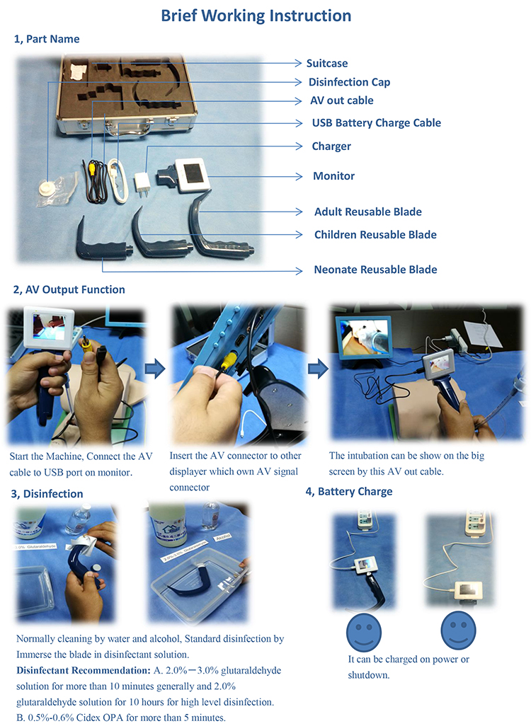 Factory Price sale High Resolution Difficult Airway Medical Professional Anesthesia Video Laryngoscope