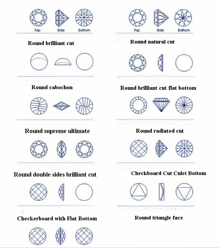 Round Shape Amethyst Gemstones Name,Cubic Zirconia Stone - Buy ...