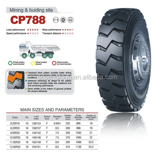 tire alibaba wholesale market china top 10 brand hot selling new products truck tire R20