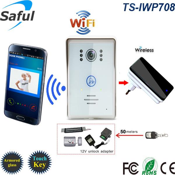 Wifi ip 7