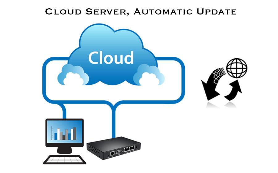 16 port Bağımsız P2P Bulut Ağ Ses Kaydedici/Telefon Kaydedici