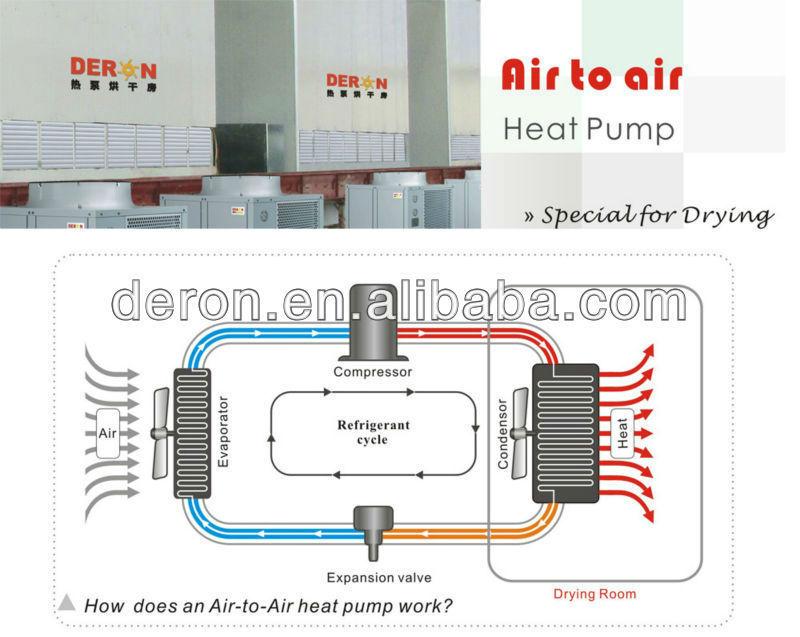 New Design Industrial Heat Pump Dryer Fish Sea Food Fruit