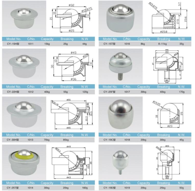roller ball bearing. roller ball bearing ,crossing , transfer unit ;