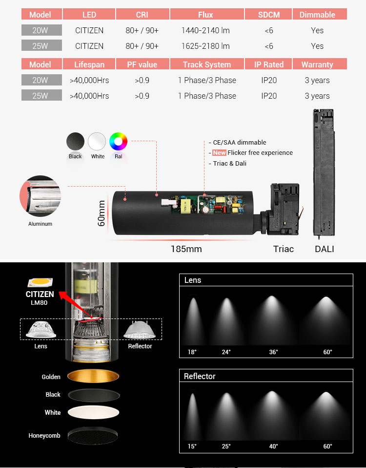 3 Phase Cylinder Sandy Black 10W 25W 20W Dali Dimmable Track Lighting