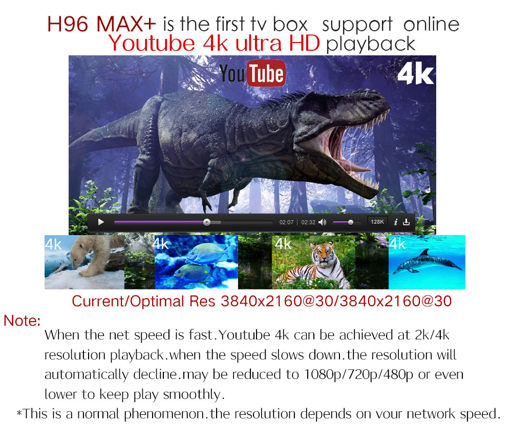 UUvision Android H96 Max_S905W_4+32G_TV Box support One year IPTV service, Europe, USA, CA, Arabic channels and Youtube, 4K