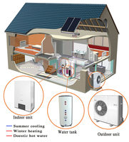 best high cop system air to water heat pumps
