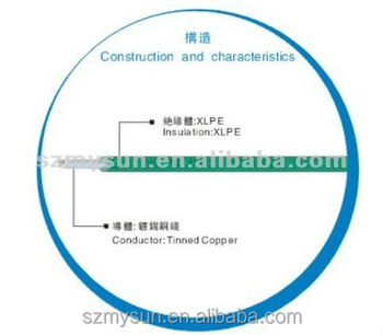 Ul3417 House Cable Wiring Wire And Cable India - Buy Bulk Electrical on