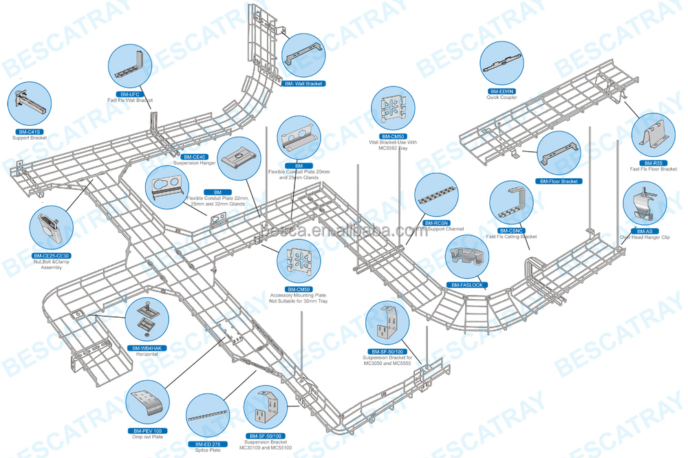 b line cable tray catalog wiring diagrams