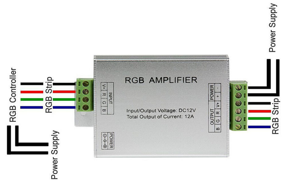 HTB1vA1HHpXXXXXAXVXXq6xXFXXXd factory wholesale dc12 24v 3channel 288w 24a rgb led amplifier rgb rgb amplifier wiring diagram at aneh.co