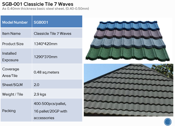 Aluminum Roofing Sheet Used Corrugated Roof Sheet Prices