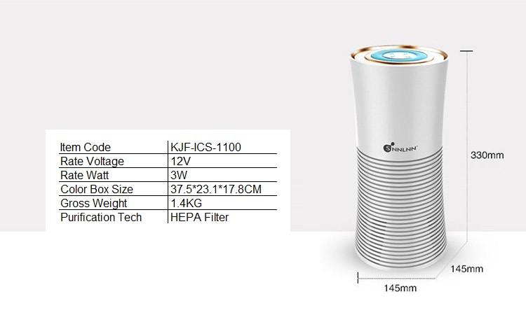 Snnlnn Air Purifier Hepa Filter,Portable Air Cleaner