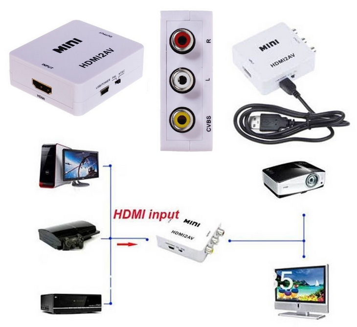 Mini Size 1080p HDMI2AV HDMI to AV RCA Video Audio Converter