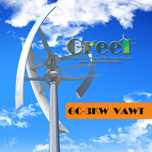 Vawt Design-Vawt Design Manufacturers, Suppliers and Exporters on