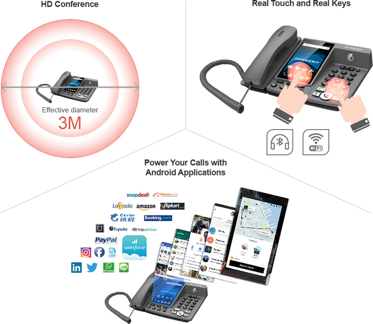 "4G LTE VoIP Android Fixed Wireless Desktop Phone dengan SIM Kartu Volte, Wifi BT dan Wifi Hotspot, 5.5 ""IPS TFT Fwp F900"