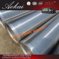 Supplier wedge wire screen F587 wedge wire screen for meat de-watering