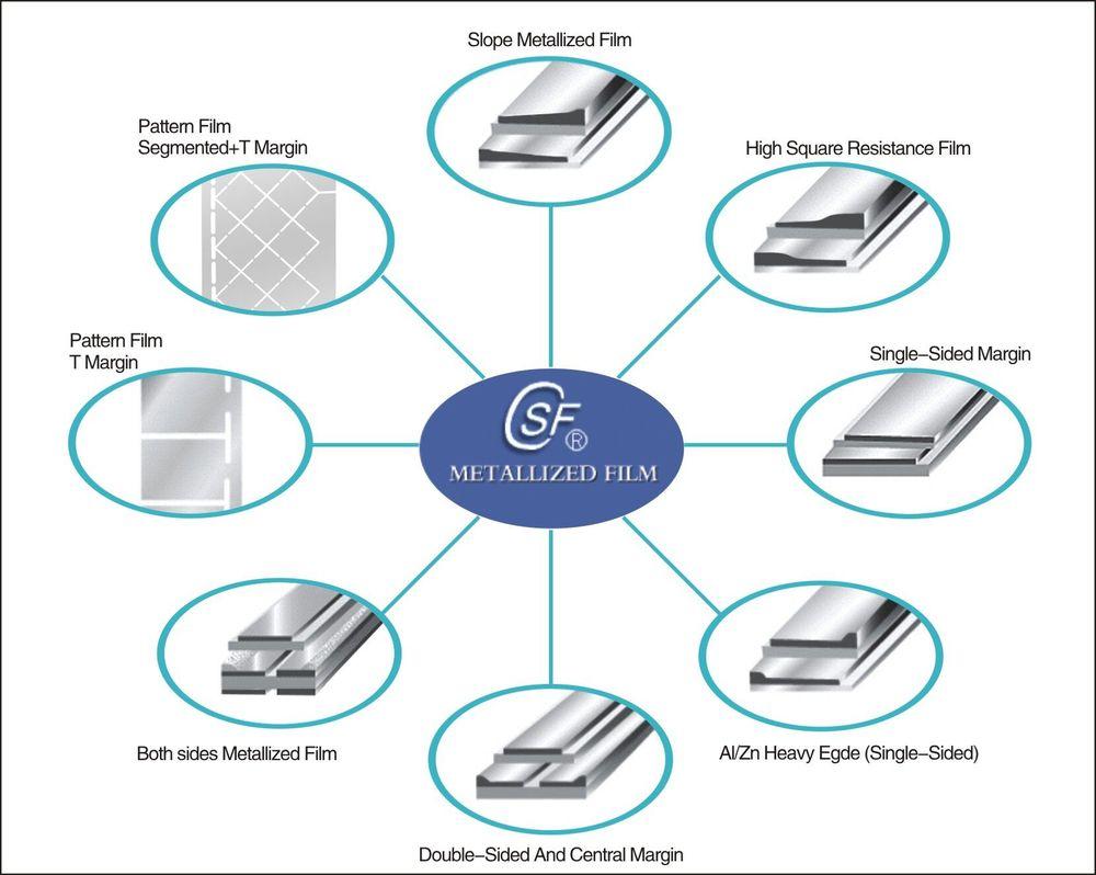 aluminum mylar 5um 6um metallized capacitor film