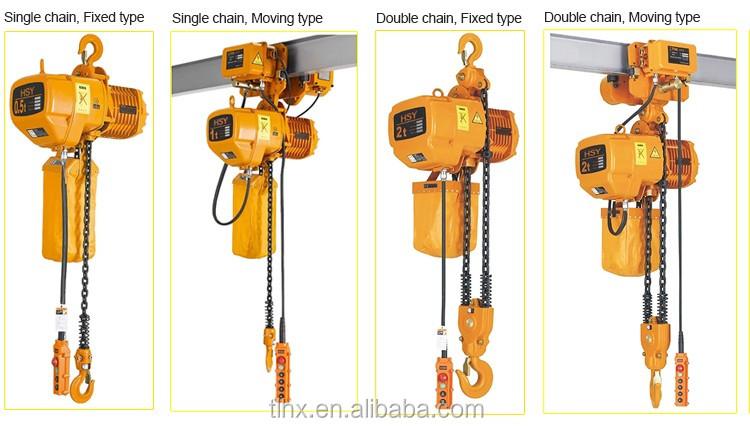 HTB1vGWcLXXXXXajXpXXq6xXFXXX9 5 ton manual electric chain hoist buy manual electric hoist kito electric chain hoist wiring diagram at mr168.co
