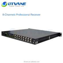 TV Headend TS Stream DVB DVB-C Internet Digital TV Receiver With FTA IRD 8 Input RF to IP TV