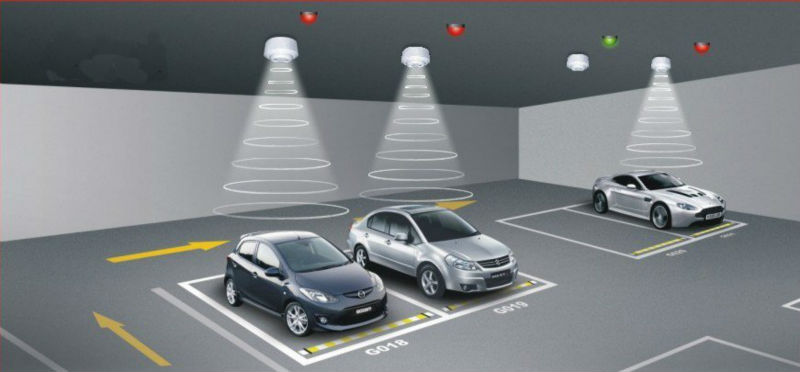 Parking guidance for Malaysia