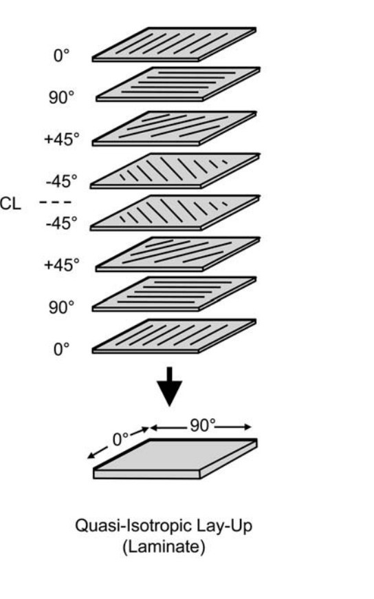 3mm 4mm 3k Quasi Isotropic Carbon Fiber Plate Sheet For Rc