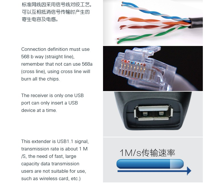 usb extender 60/100m by the cat5e cat6 cable