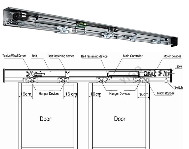 Automatic Sensor Glass Sliding Door Automatic Car Door