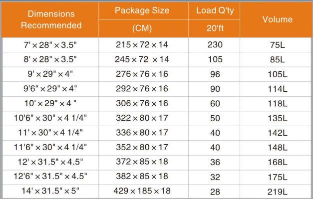 Small Size Surf Board/small Size Wakesurf Board/high Quality Wake ...