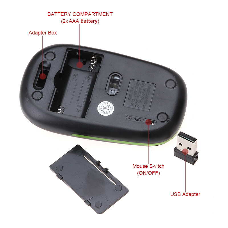 Hot Selling Wholesale 3D 2.4GHz USB Optical Wireless Mouse Supporting Professional OEM/ODM Service