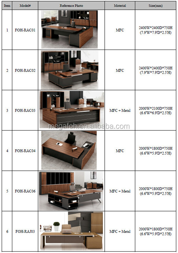 top 10 office furniture manufacturers. most fashional office desk design top 10 furniture manufacturers fohhpbb24