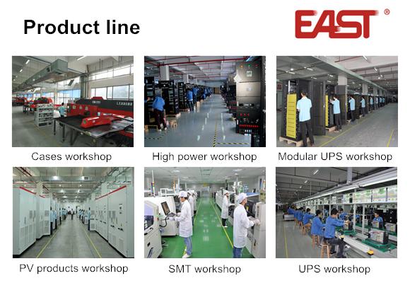 Line Interactive UPS / Offline UPS / Backup UPS power supply system 400VA / 600VA / 800VA / 1200VA / 1500VA