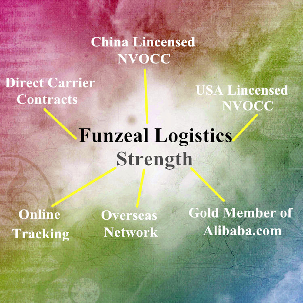 China Freight Forwarder Drop Shipping To Usa Dhl Freight Forwarding Company  In Canada Usa---skype:funzealmax - Buy Forwarding Company In Canada