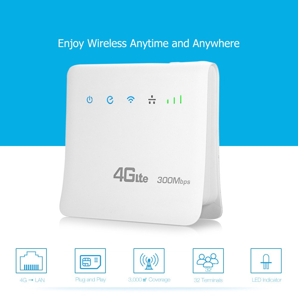 Cheap Wifi Hotspot 4g Find Deals On Line At Alibabacom Modem Mifi Huawei E5573 Unlock All Gsm Get Quotations Unlocked 300mbps Lte Wireless Router 3g Mobile Sim Card Slot 24g