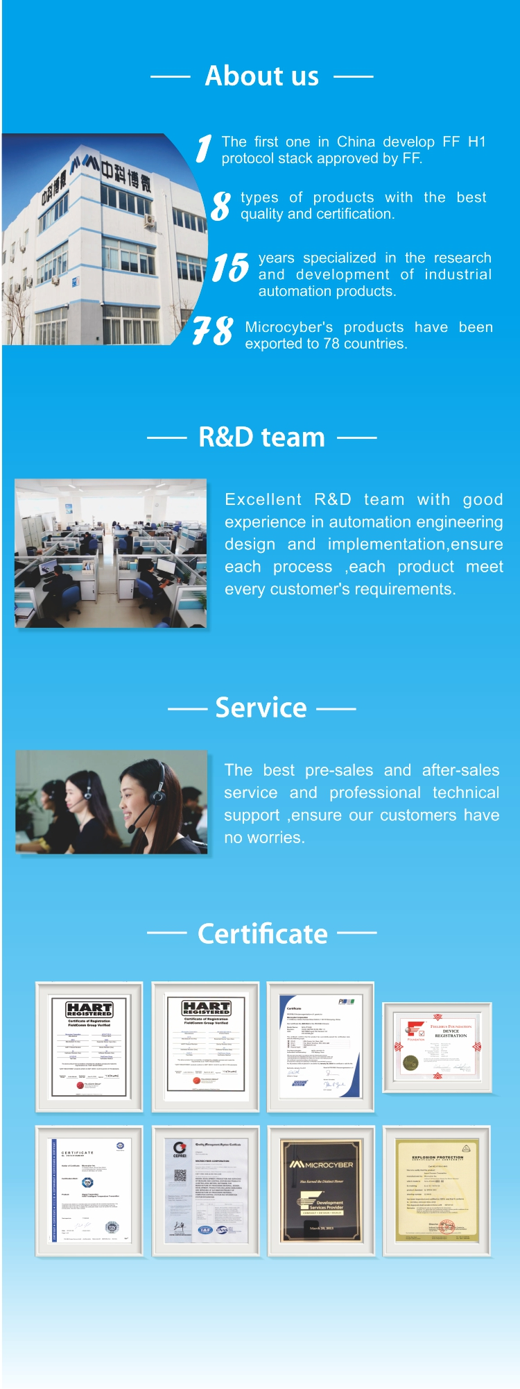 Board Development Services for Software--HART