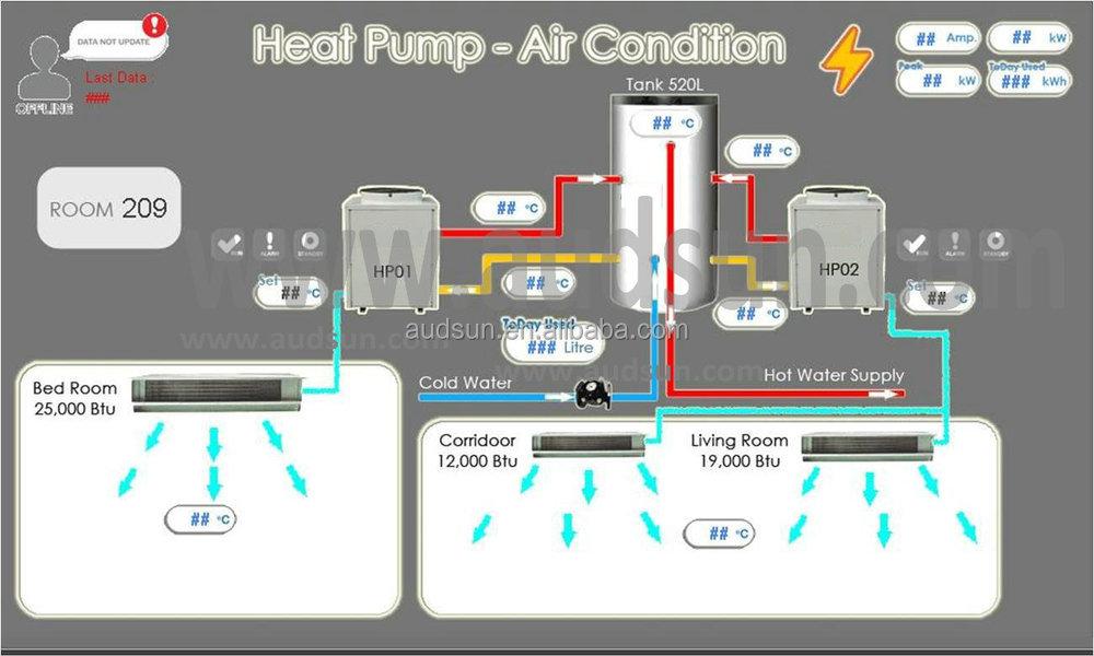 R833 Air and Water Heat Pump