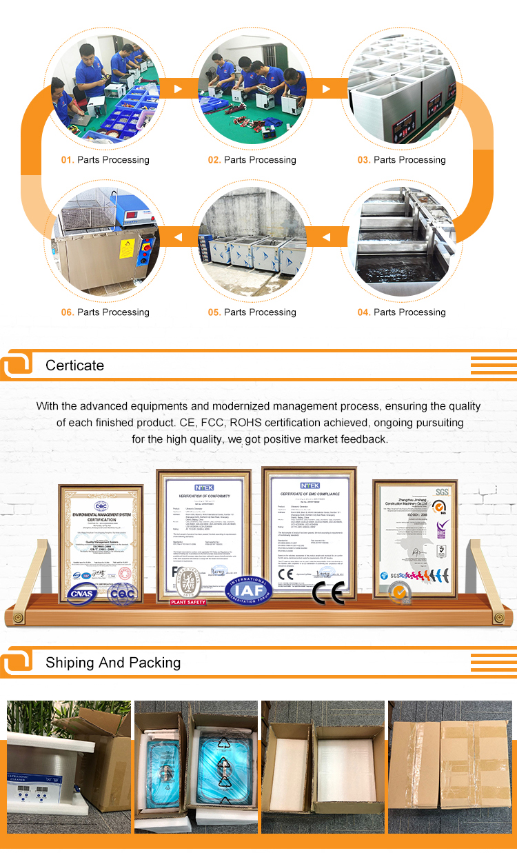 12The process Flow  Certicate  Shiping and Packing