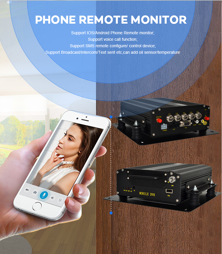 3G/4G/WIFI/GPS Function 4ch AHD 1080P HDD SD Card Mobile DVR