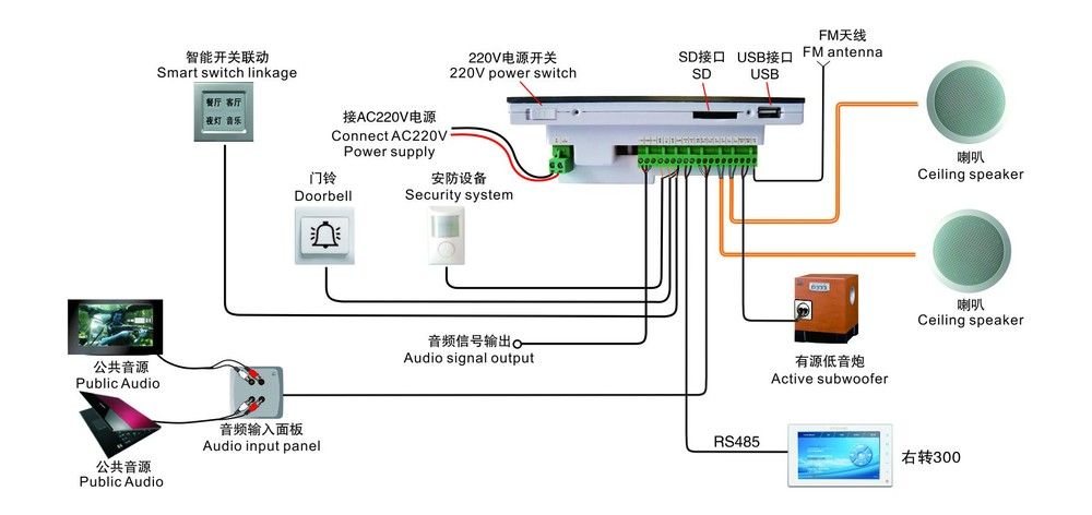 subwoofer installation diagram new products background music speaker system home theater household dimmer switch installation diagram