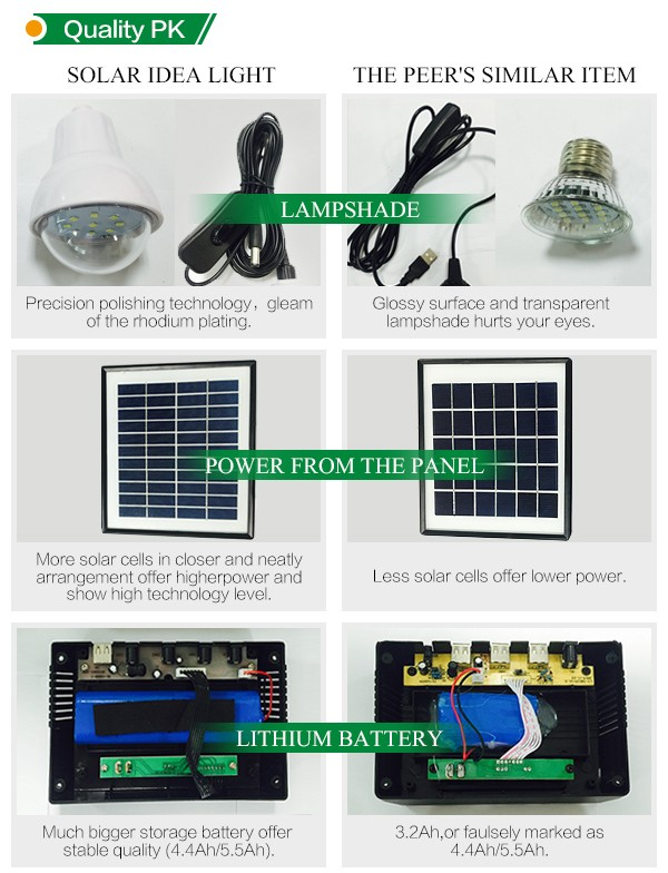 Solar idead sells with good battery charger home lighting solar panel system
