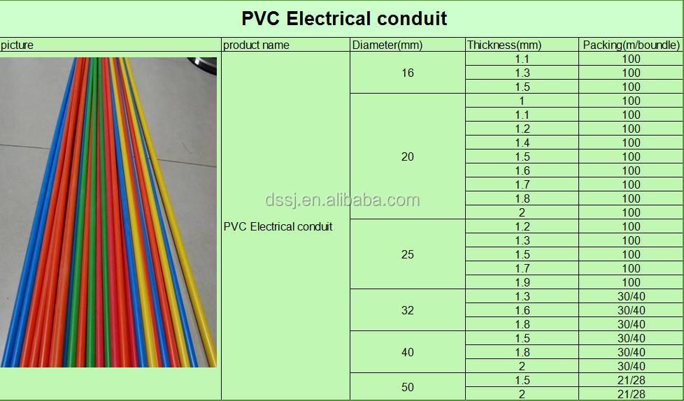 Orange Plastic Pipe Underground Pvc Cable Conduit Buy