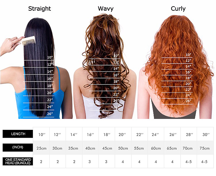 Stella hair wholesaler Brazilian 11a grade virgin  remy human hair extensions natural color Body Wave hair weave