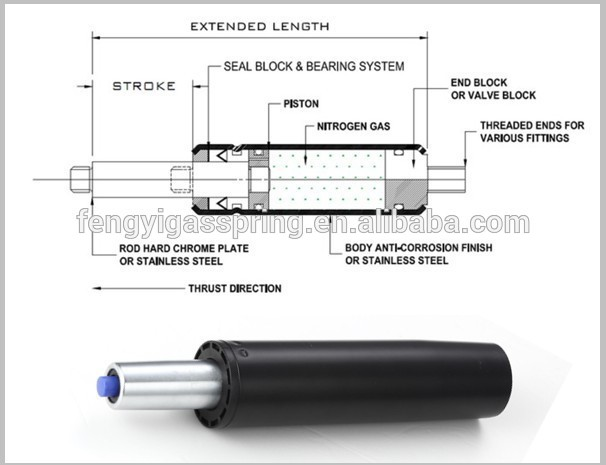 Automotive Gas Lift Cylinders : Rocking auto return mechanism piston gas lift hydraulic