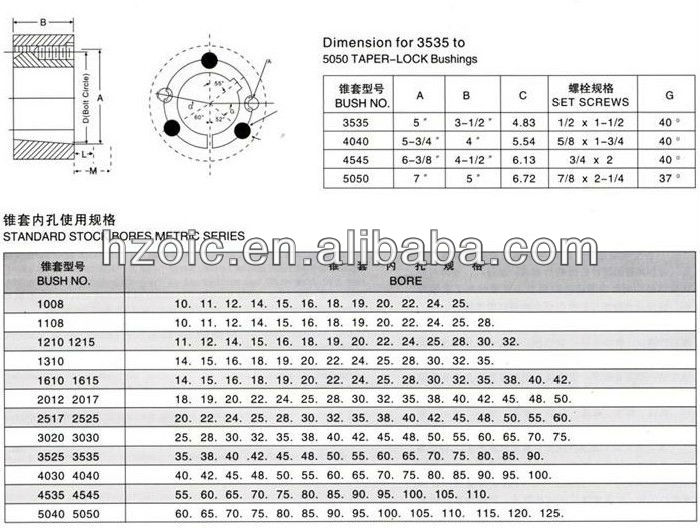 Martin Taper Bush - Buy Martin Taper Bush,Taper Bush Pulley,Taper Lock  Bushing Product on Alibaba com