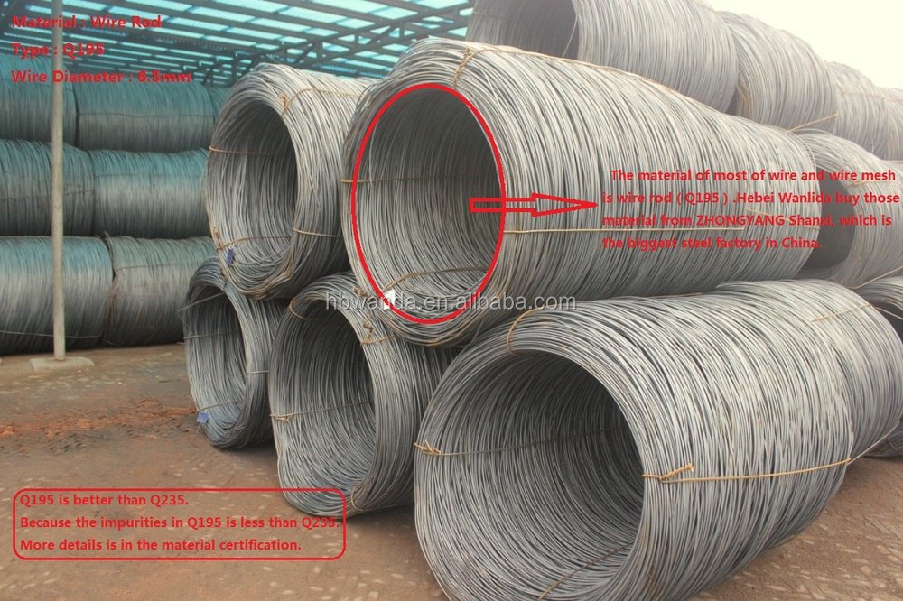 2.5 Mm Annealed Electro Galvanized Iron Wire ( China Supplier ...