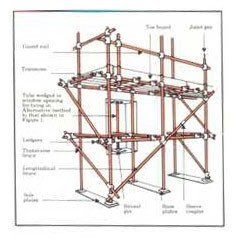 Scaffolding H Frame Buy Scaffolding Frames Product On