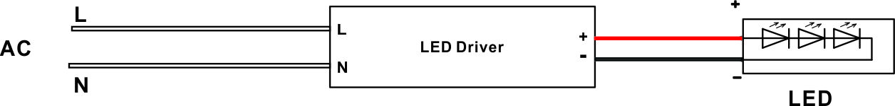 slim size triac dimmable led driver