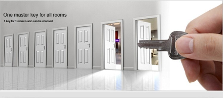 Room Key Hotel System Rouydadnews Info