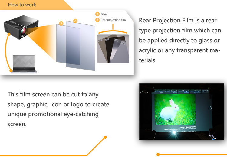 White colour has double sided projection back and front projection film